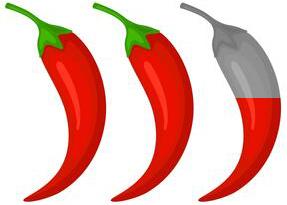 Medium-Hot Spice